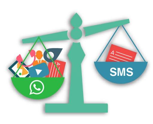 whatsaap-sms-marketing