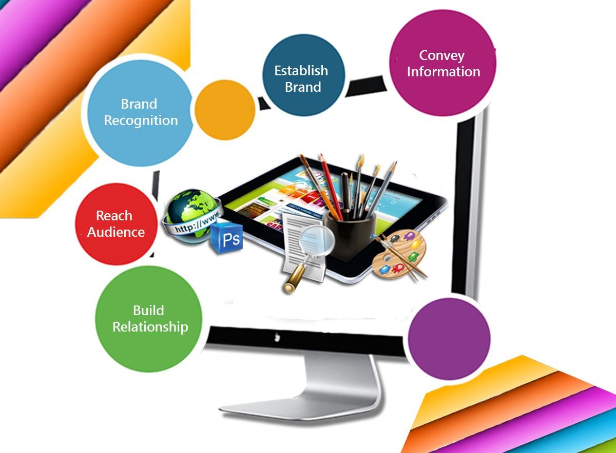 graphic-designing-services